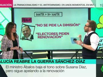 Las elecciones andaluzas reabren la guerra entre Pedro Sánchez y Susana Díaz: Ábalos apela a una renovación en Andalucía