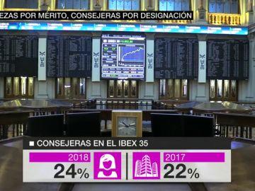 Consejeras y juezas en España