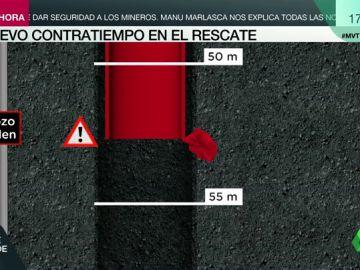 VÍDEO REEMPLAZO - Nueva complicación en el rescate de Julen: un saliente a 50 metros dificulta el encamisado del túnel vertical