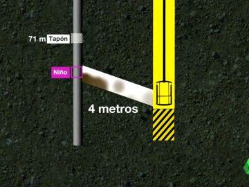 La fase más peligrosa para acceder a la zona donde quedó atrapado Julen