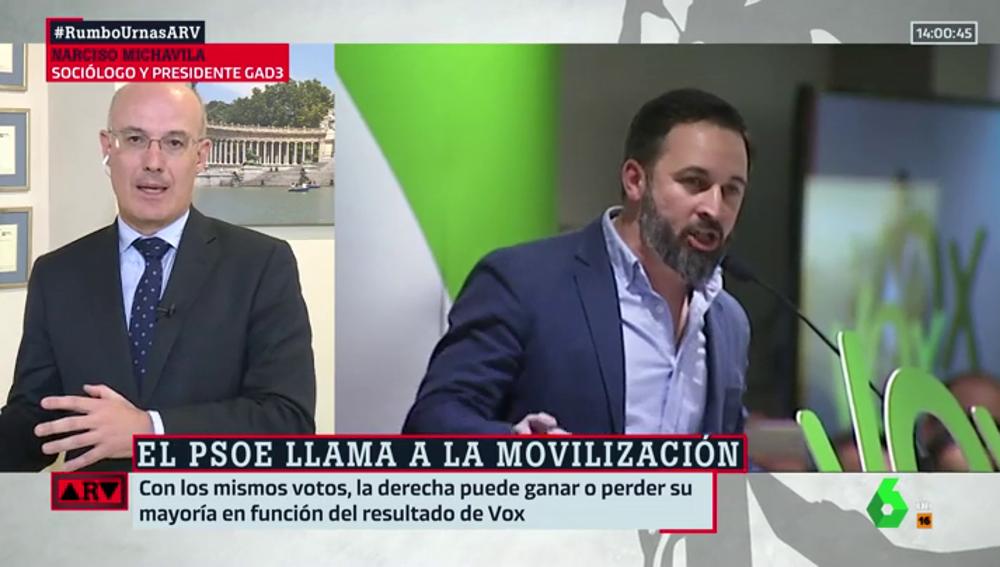 El sociólogo Narciso Michavila analiza en Al Rojo Vivo cómo se presentan los diferentes partidos a las elecciones generales del 28 de abril