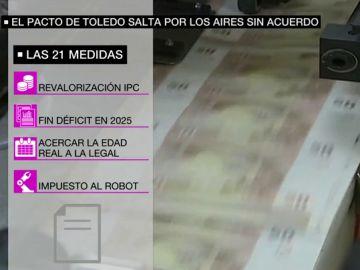 Acuerdos del Pacto de Toledo