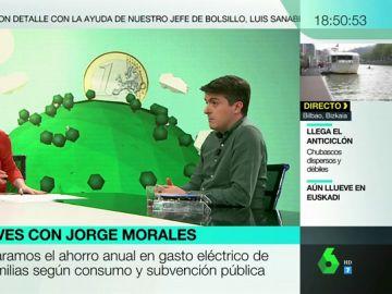 ¿Es rentable instalar placas solares en las viviendas? Jorge Morales explica cómo beneficia a nuestro bolsillo y al medioambiente