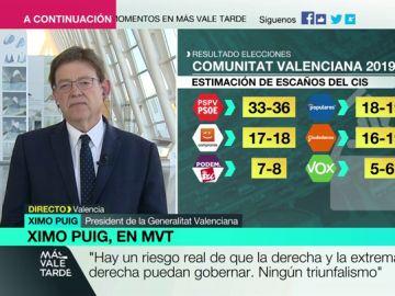 """Ximo Puig defiende repetir el Pacto del Botánico tras las elecciones en la Comunidad Valenciana: """"Ha sido una historia de éxito"""""""
