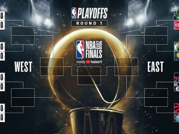 Los Playoffs de la NBA de la temporada 2018/2019