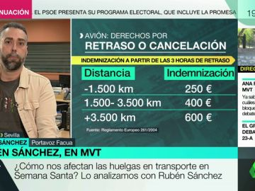 ¿Cómo podemos reclamar indemnizaciones por las huelgas de transporte en Semana Santa? Lo analizamos con Rubén Sánchez