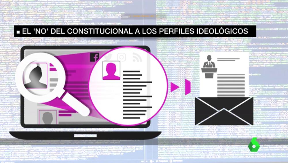 Los partidos no podrán recopilar sin permiso nuestros datos y opiniones en Internet