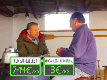 Alberto Chicote destapa el fraude del marisco ilegal
