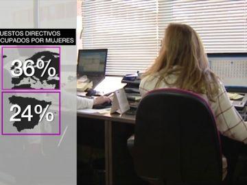 Desigualdad laboral en España
