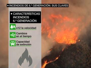 Incendios de sexta generación como el de Gran Canaria