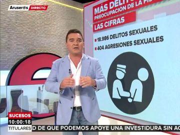 Carlos Quilez analiza los datos sobre delitos sexuales