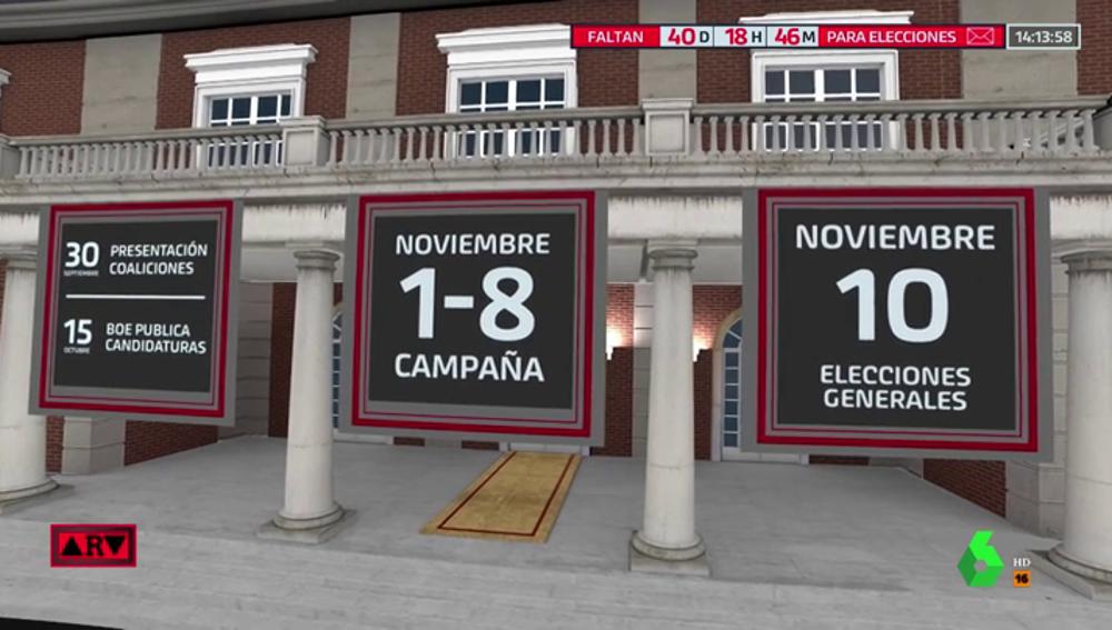 Las fechas clave de la convocatoria electoral del 10N