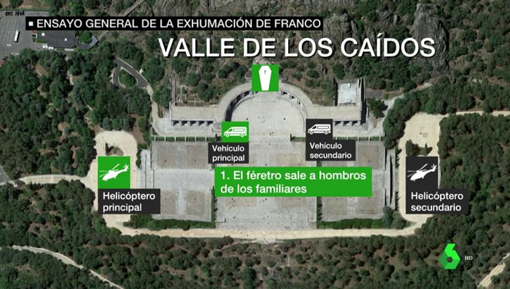Ensayo de la exhumación de Franco