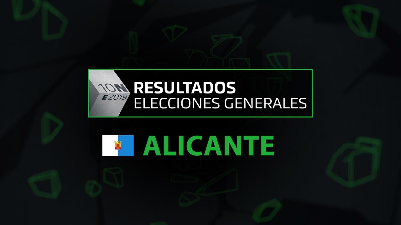 Resultados elecciones generales 10N en la provincia de Alicante