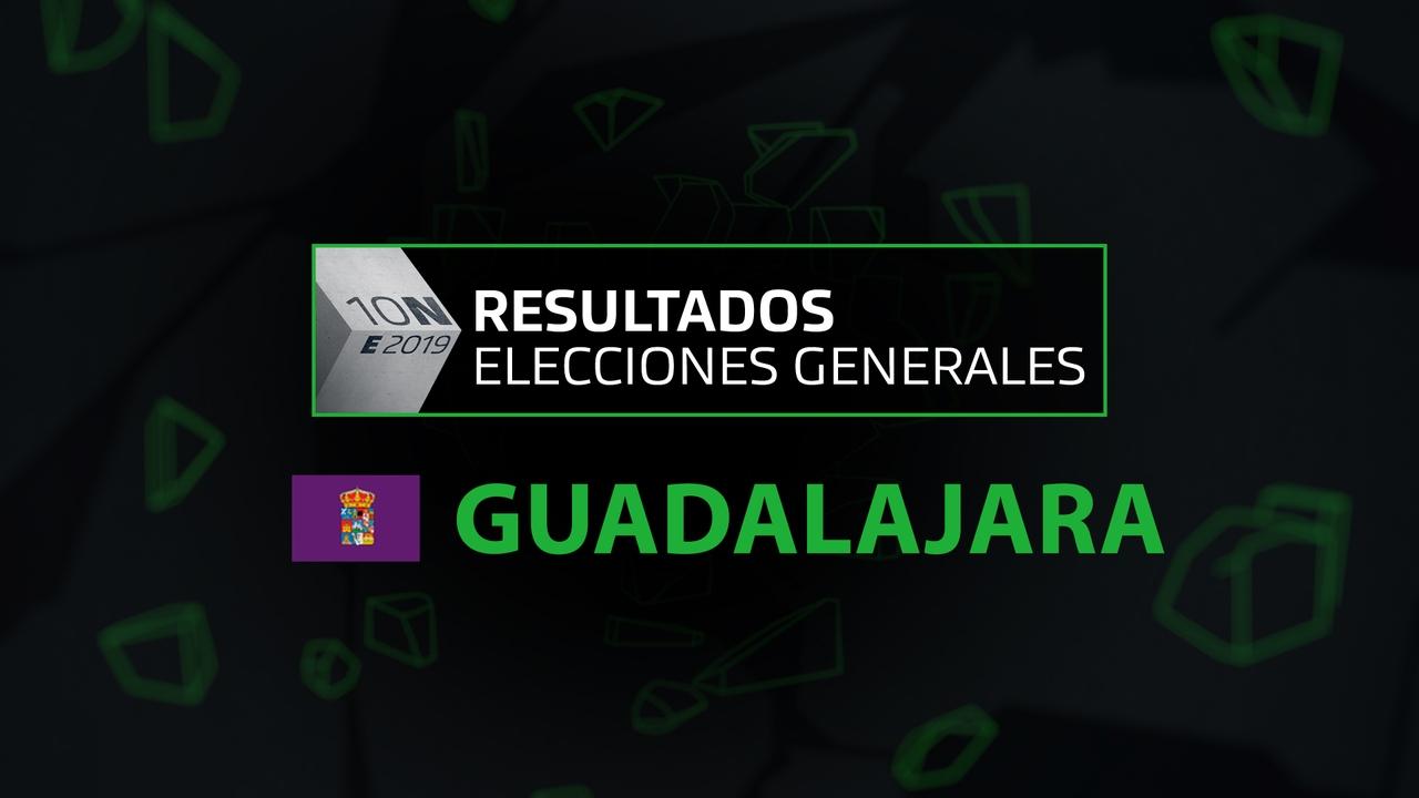 Resultados elecciones generales 10N en la provincia de Guadalajara
