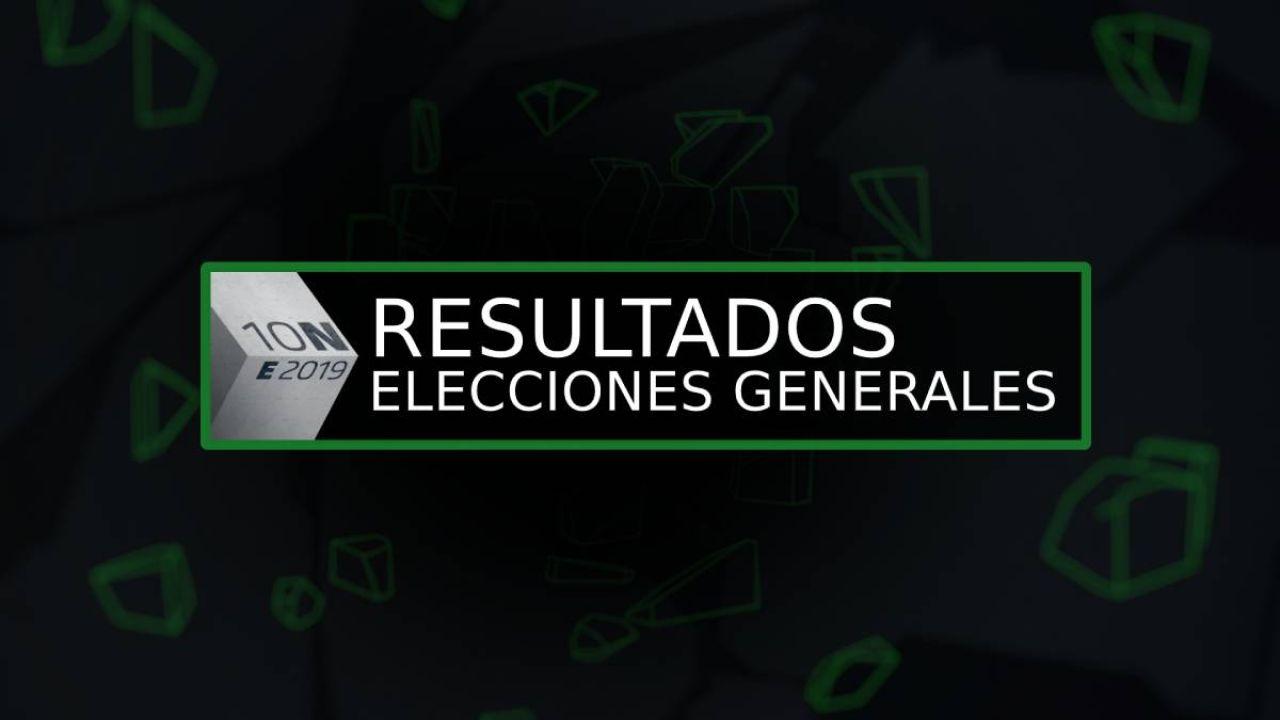 Resultados de las elecciones generales 2019 en L'Hospitalet de Llobregat