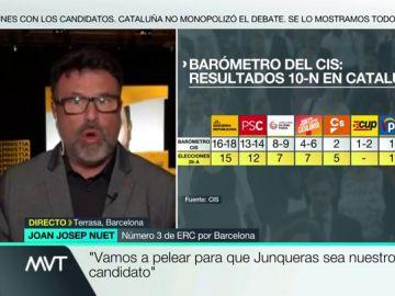 Joan Josep Nuet, candidato de ERC al Congreso