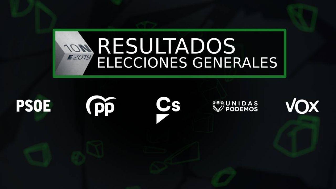 Resultados de las elecciones generales en la localidad de Valladolid