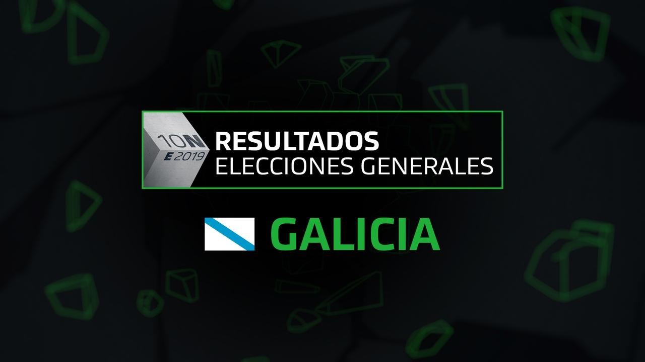 Resultados elecciones generales 10N en la comunidad de Galicia
