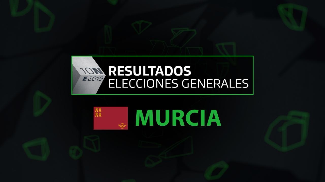 Resultados elecciones generales 10N en la comunidad de Murcia