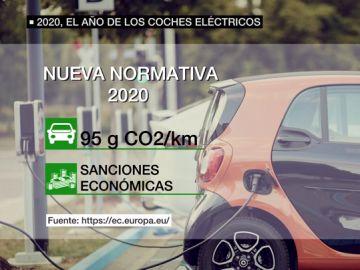 2020, el año del coche eléctrico: una nueva regulación europea será más exigente con las emisiones