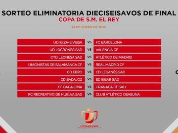 Emparejamientos dieciseisavos Copa del Rey
