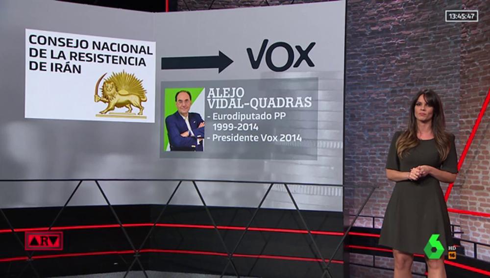 ¿Qué es el Consejo Nacional de Resistencia de Irán y qué relación tiene con Vox?