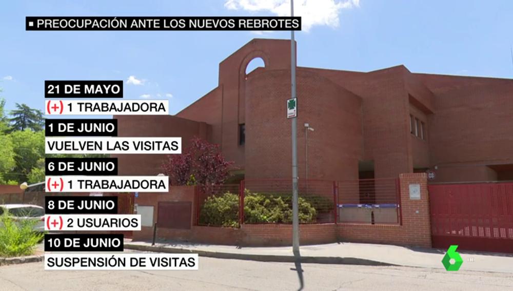 Rebrote de COVID-19 en varios centros ocupacionales de Madrid