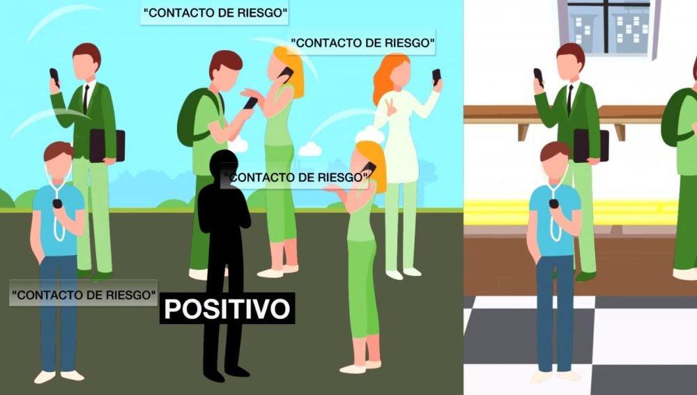 App de rastreo de contactos de riesgo