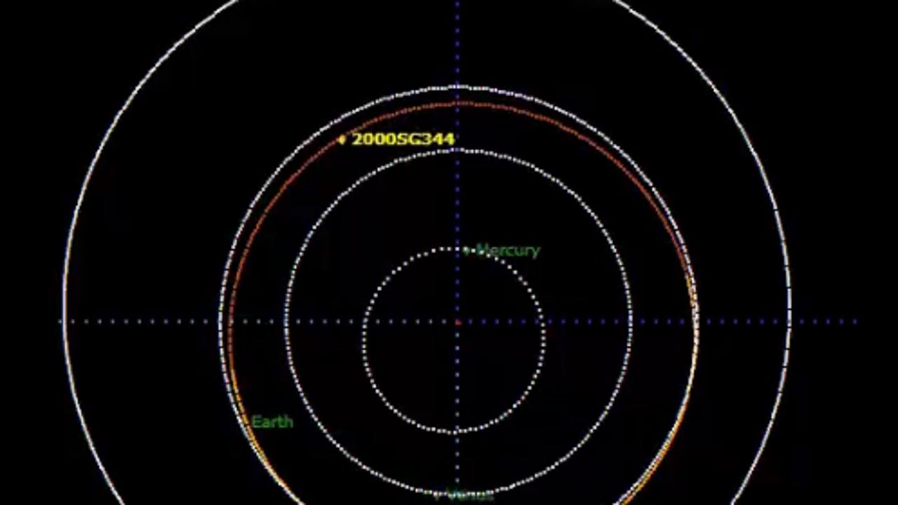 La órbita del asteroide 2000 SG344
