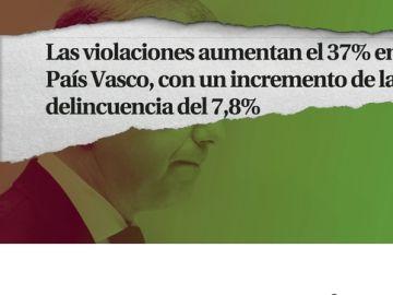 Propaganda electoral de Vox retenida por Correos