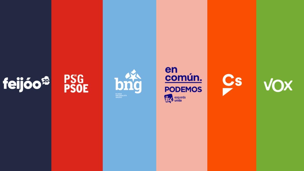 Principales partidos políticos que se presentan a las elecciones gallegas 2020