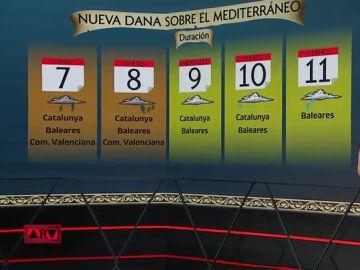 Las lluvias y las bajas temperaturas asociadas a la DANA se prolongarán hasta el viernes