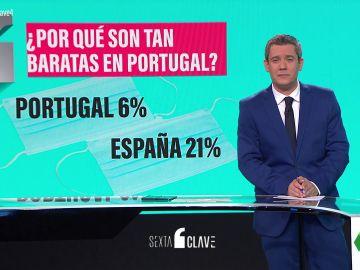 El IVA de las mascarillas en España, el mismo que el del tabaco: ¿podría bajarlo el Gobierno?