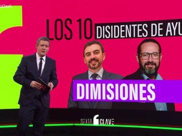 Los 10 disidentes de Ayuso