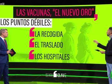 El mundo se prepara para proteger la vacuna contra el coronavirus