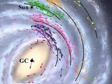 Mapa de posición y velocidad de la Vía Láctea
