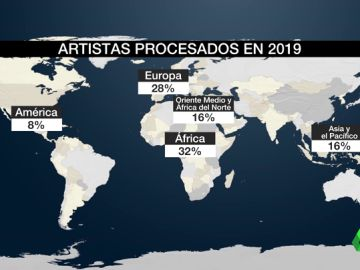 España es el país con mayor número de artistas encarcelados de todo el mundo