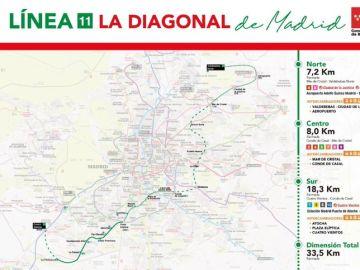 La nueva línea 11 del Metro de Madrid