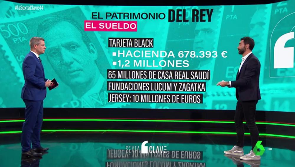 ¿Cuál es la verdadera fortuna del rey Juan Carlos? Esto es lo que se sabe de su patrimonio (en A y en B)