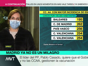 Mónica García, en Más Vale Tarde