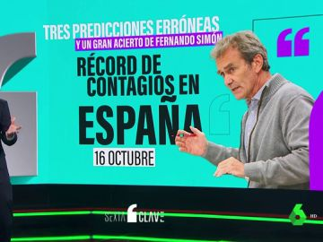 Tres predicciones erróneas y un gran acierto de Fernando Simón
