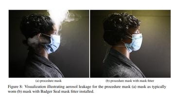 Los efectos de un ajustador en una mascarilla quirúrgica