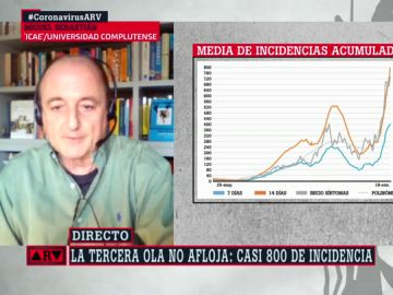 Miguel Sebastián, en Al Rojo Vivo