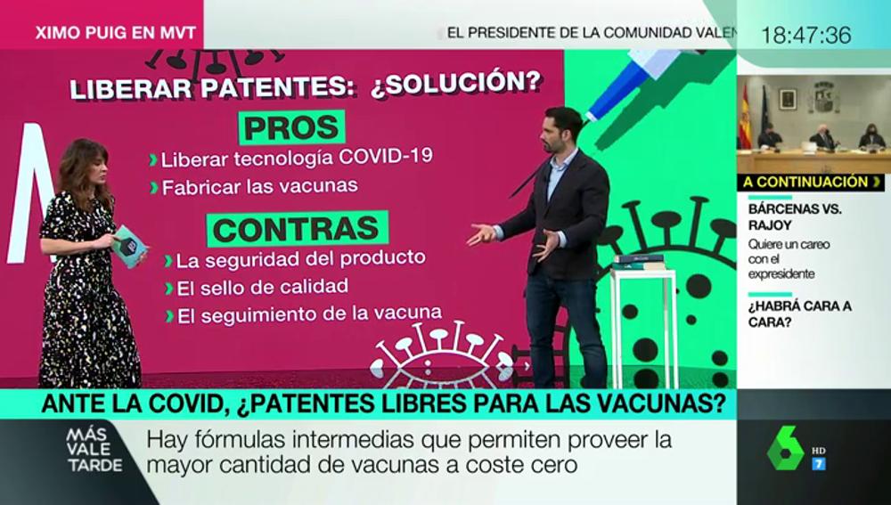 Liberar patentes, ¿la solución a la pandemia?
