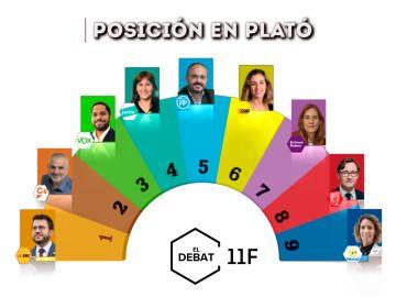 ¿Qué día y a qué hora es 'El Debat' de los candidatos en La Sexta?