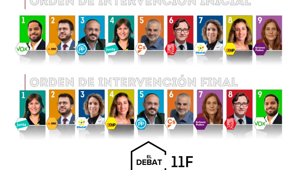 Intervenciones de los candidatos en El Debat