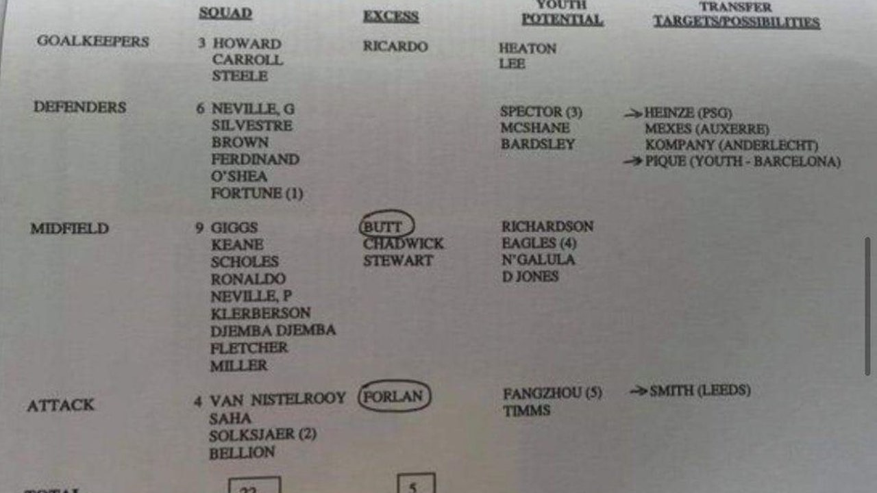 Lista de fichajes de Ferguson para el Manchester United en 204
