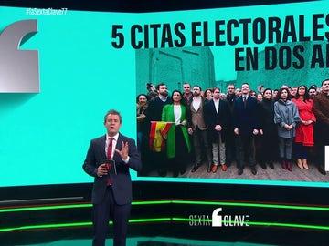 De la Foto de Colón a las elecciones catalanas: así les ha ido a PP, Cs y Vox
