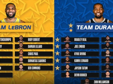 El 'All Star' de la NBA